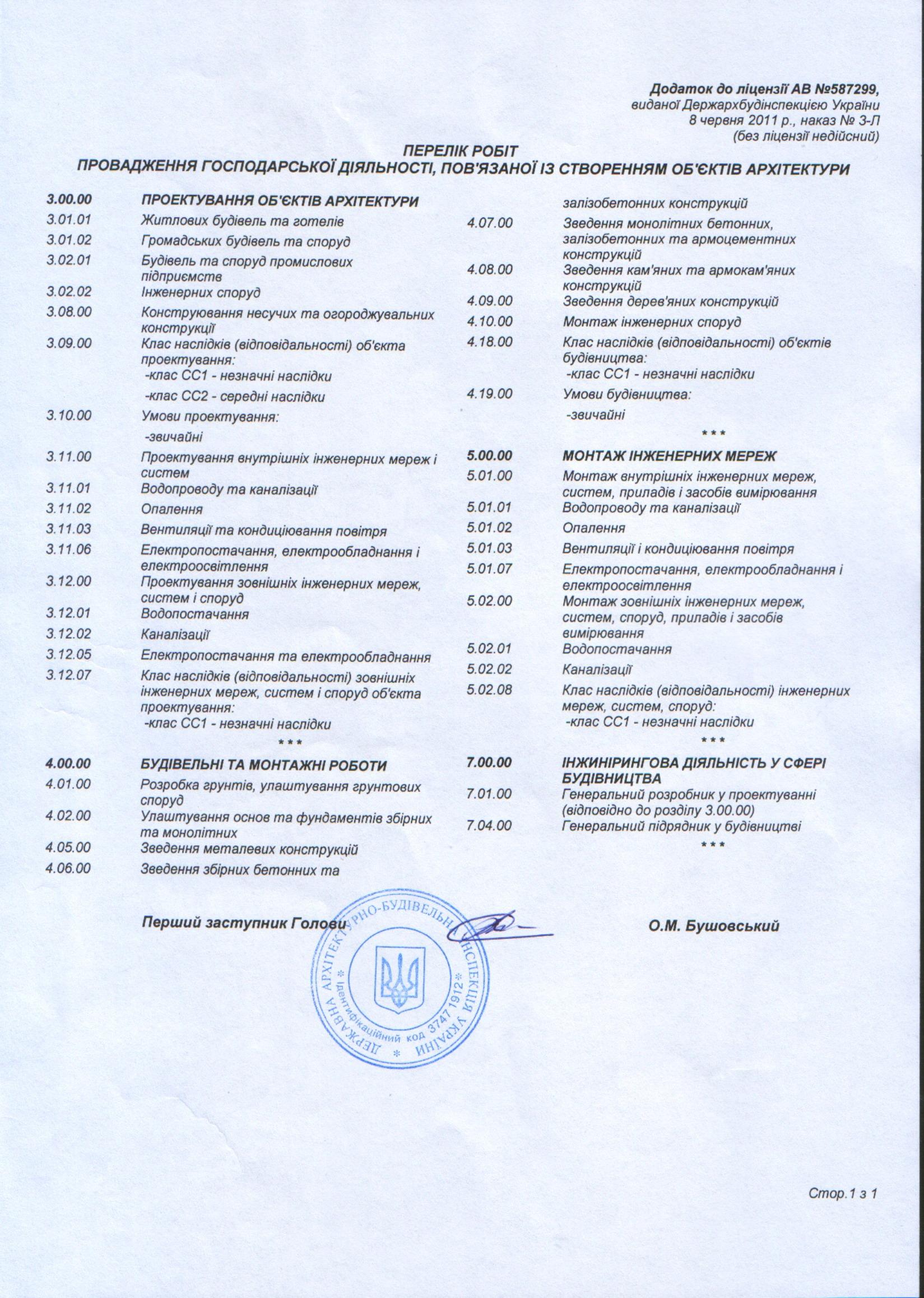 Лицензия 2011