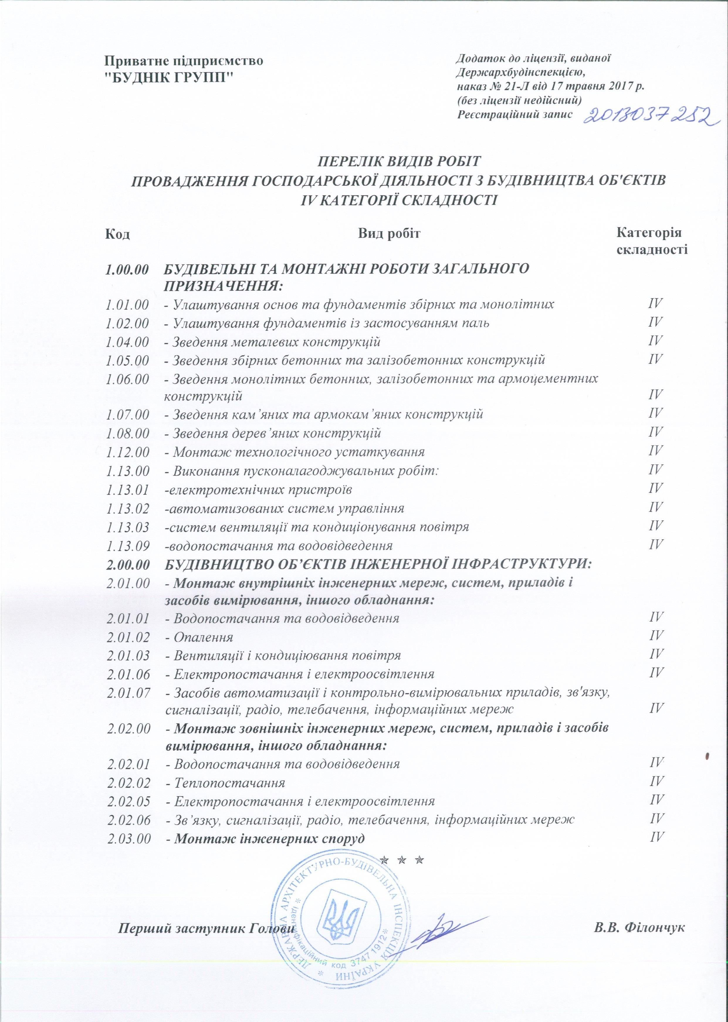 Лицензия 2017 - 2